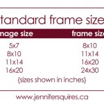 standard frame sizes1 150x150 Home Decor