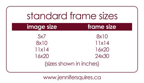 standard artwork frame sizes