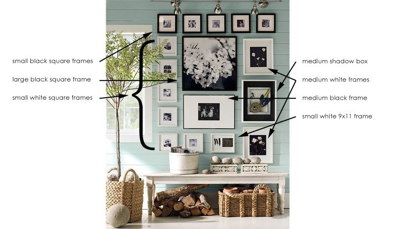 Pottery Barn Photo Wall Design